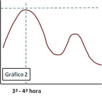 Curva Rendimiento Grafico2
