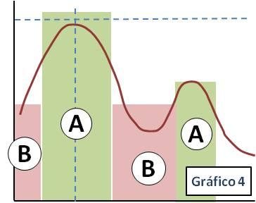 Curva Rend Grafico4