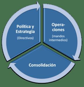 Consultoría de Estrategias y Operaciones Lean